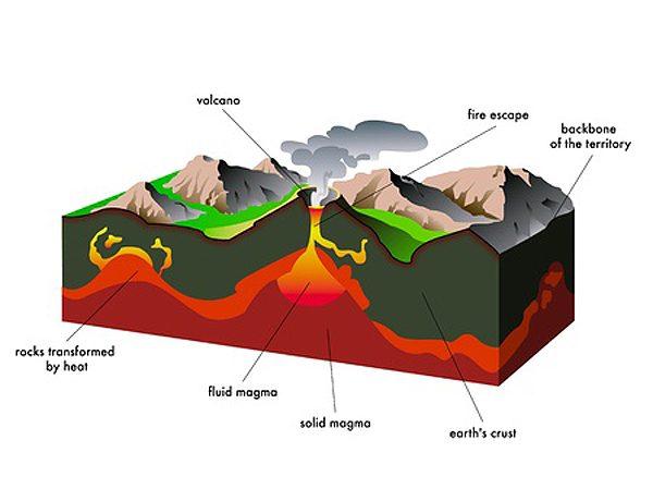 11864432 - volcano